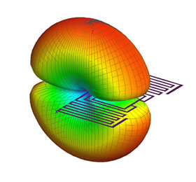 Hankook Networks – RFID Technology [Analysis of RFID-wave environment]