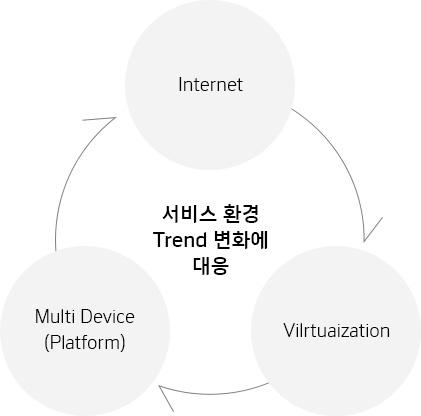 한국네트웍스, (구)엠프론티어, Hankook Networks – 클라우드 법무/특허관리 시스템, 클라우드, 법무관리 지식재산관리
