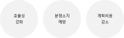 한국네트웍스, (구)엠프론티어, Hankook Networks – 지식재산관리 시스템, IPS, 발명, 효율성강화, 분쟁소지예방, 계획비용감소